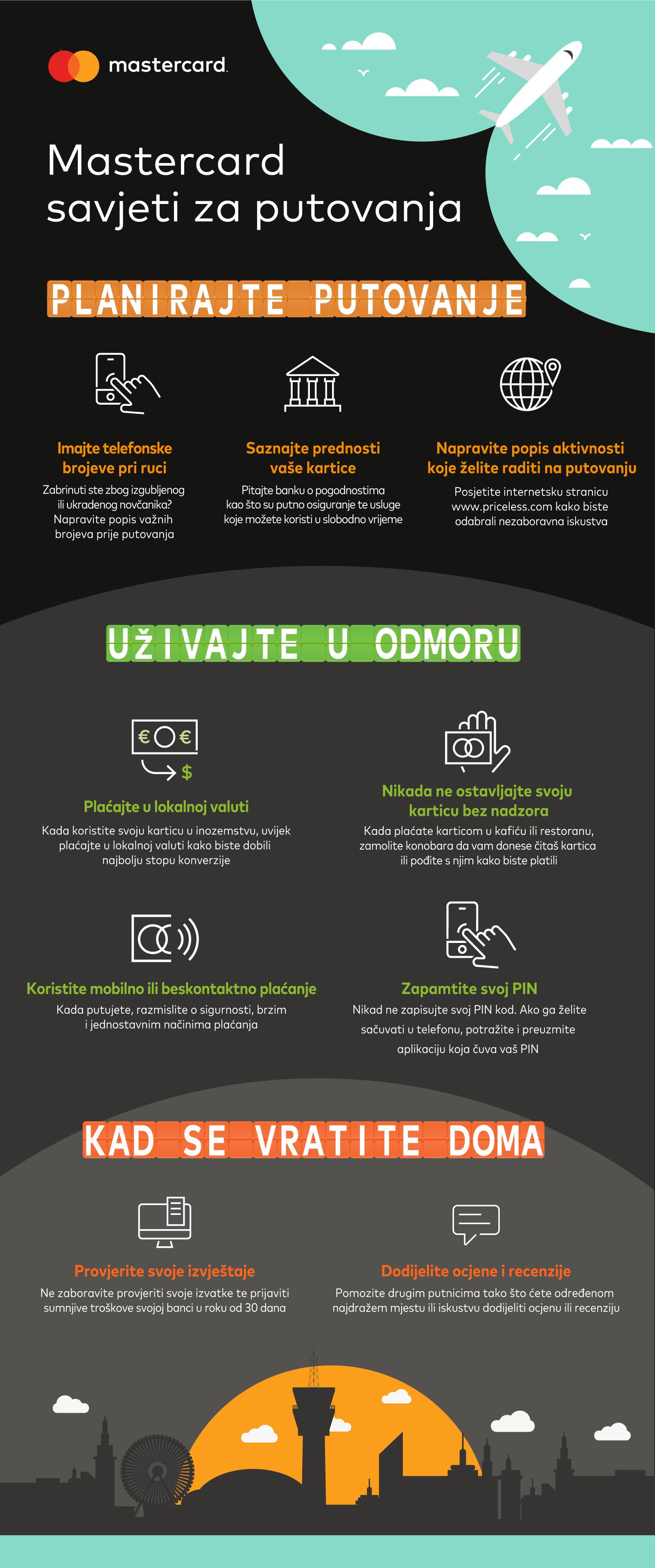 Infografika_TravelTips