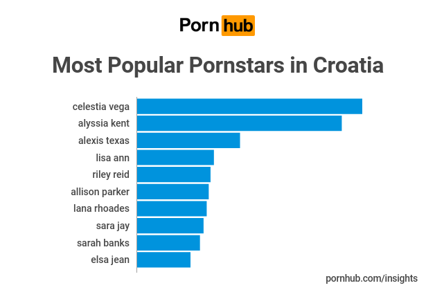 mužjaci s velikim penisima